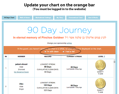 90-day-chart-update